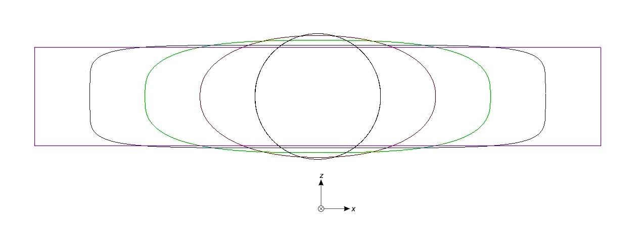 løber med runde cirkler